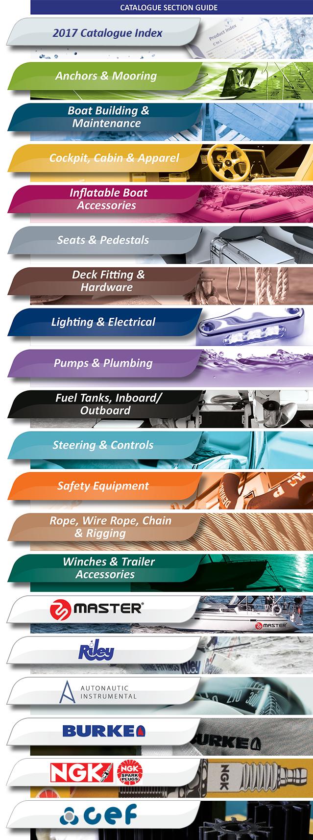 Catalogues - Impellors, VDO Marine Gauges, Marine Deck Lights